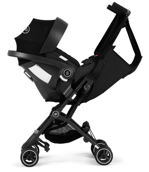 GB Pockit Plus Newborn Suitability